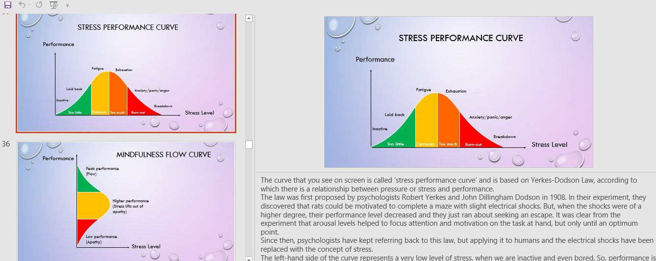 Stress performance curve mindfulness training