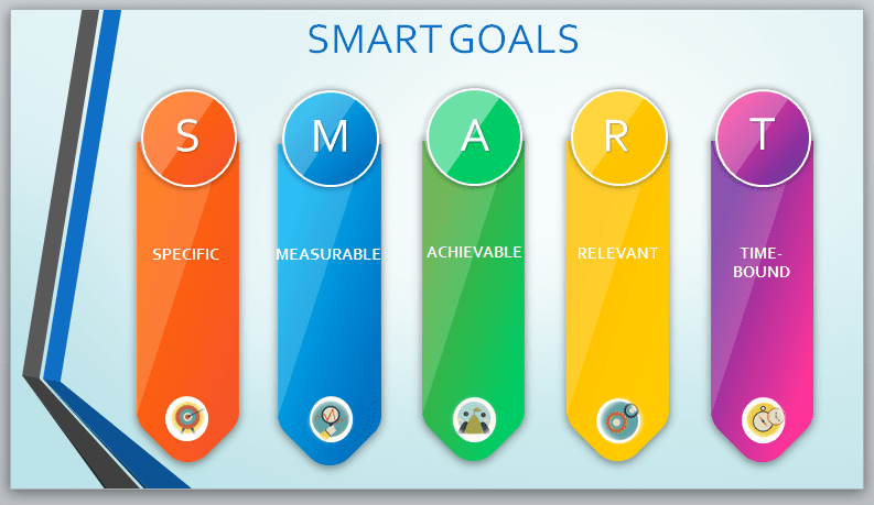 Explanation of SMART goals acronym PowerPoint slide from SMART goals alignment training course materials package