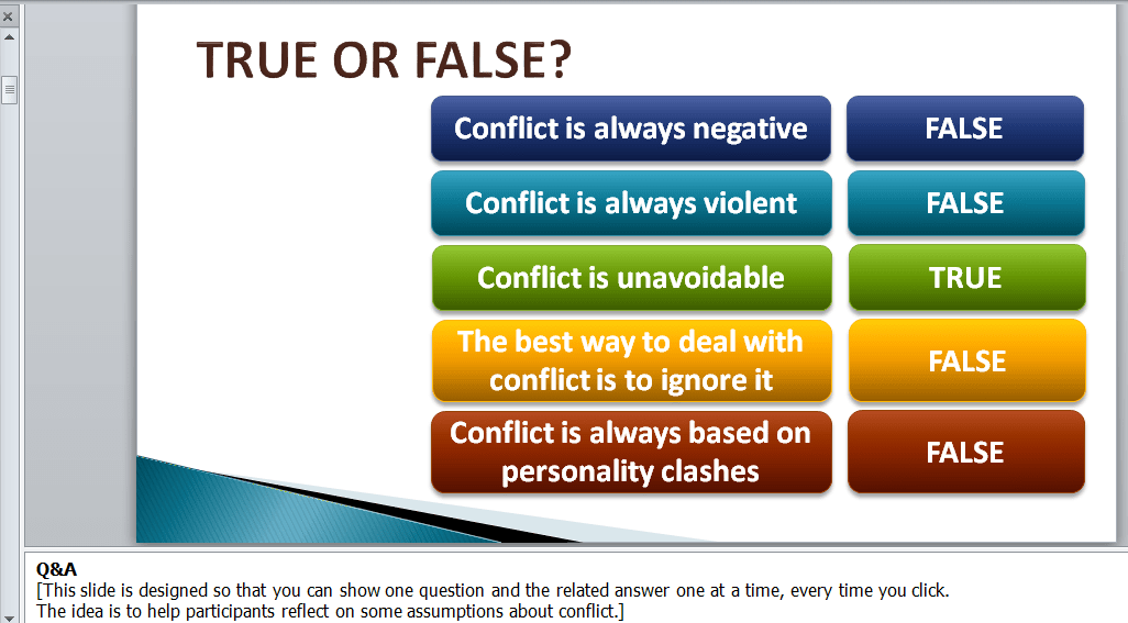 Conflict Management Training course materials. Myths about conflict.