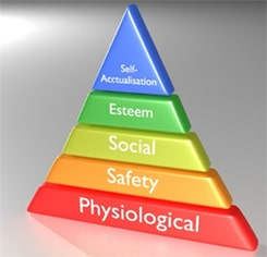 Maslow's hierarchy of needs in training