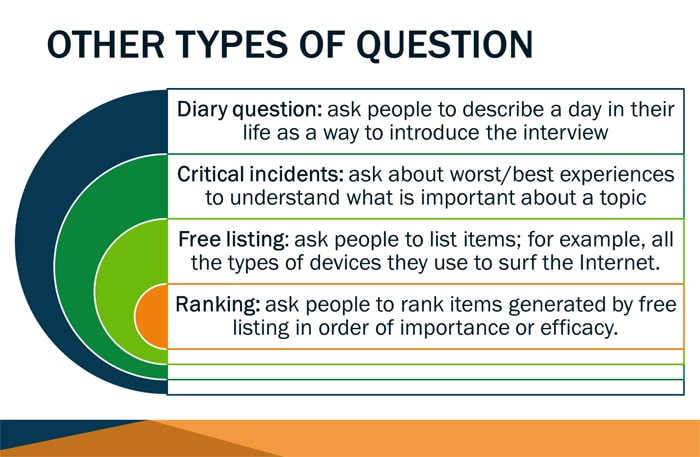 Extra questions you can ask during market research qualitative research