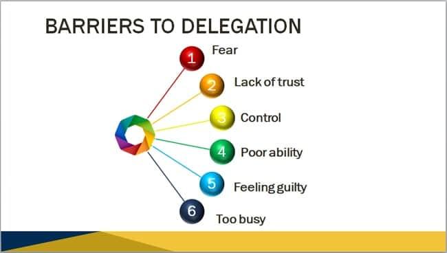 Barriers to delegation ppt slide