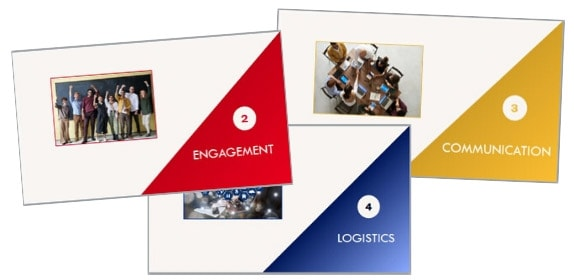 PPT PowerPoint slides with other virtual teams management solutions.