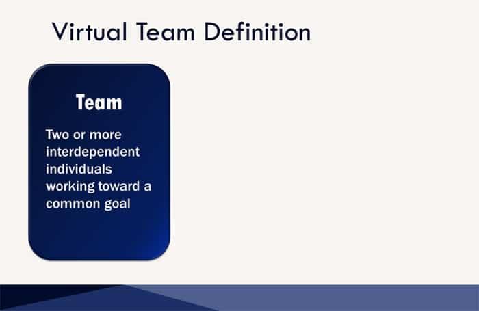 What is a virtual team slide