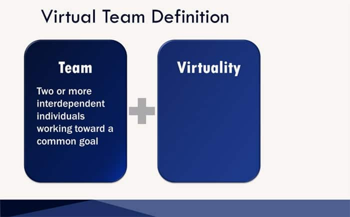 Defining virtuality
