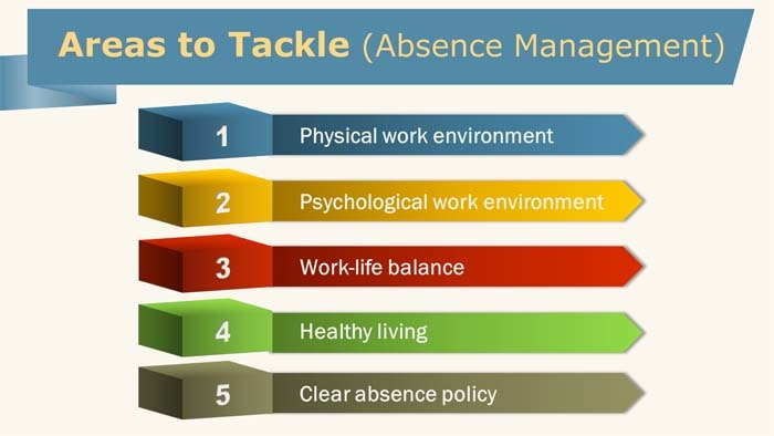 Areas of absence management to consider