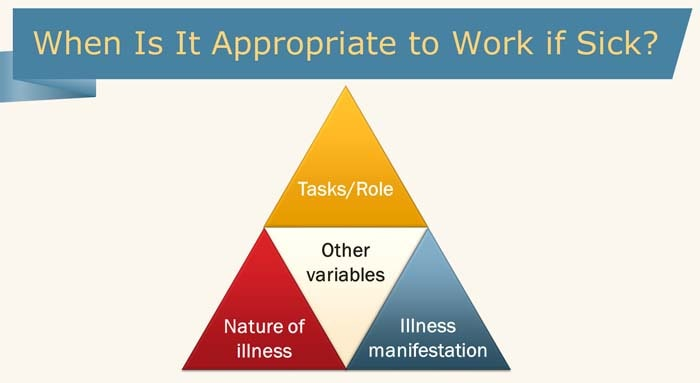 Managing employee sickness and absence rates