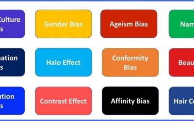 What Types & Examples of Unconscious Bias are There?