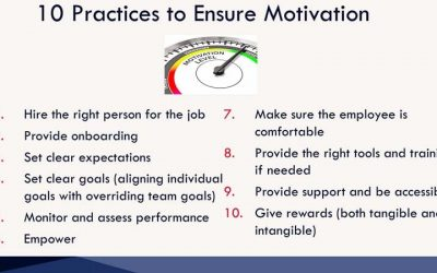 How to Motivate Staff Working from Home