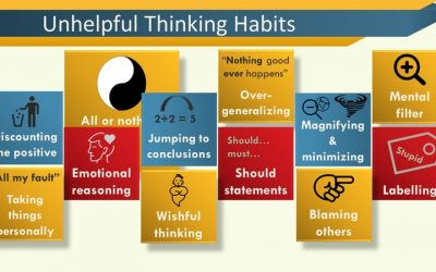 Unhelpful Thinking Habits Resilience at Work Training PowerPoint PPT Slide & Training Activity