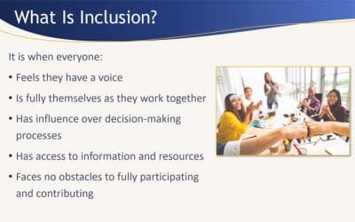 What Is Inclusion? Free Training Activity