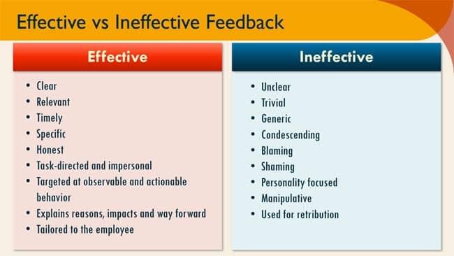 Effective versus ineffective feedback